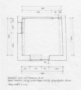Plan galleriet